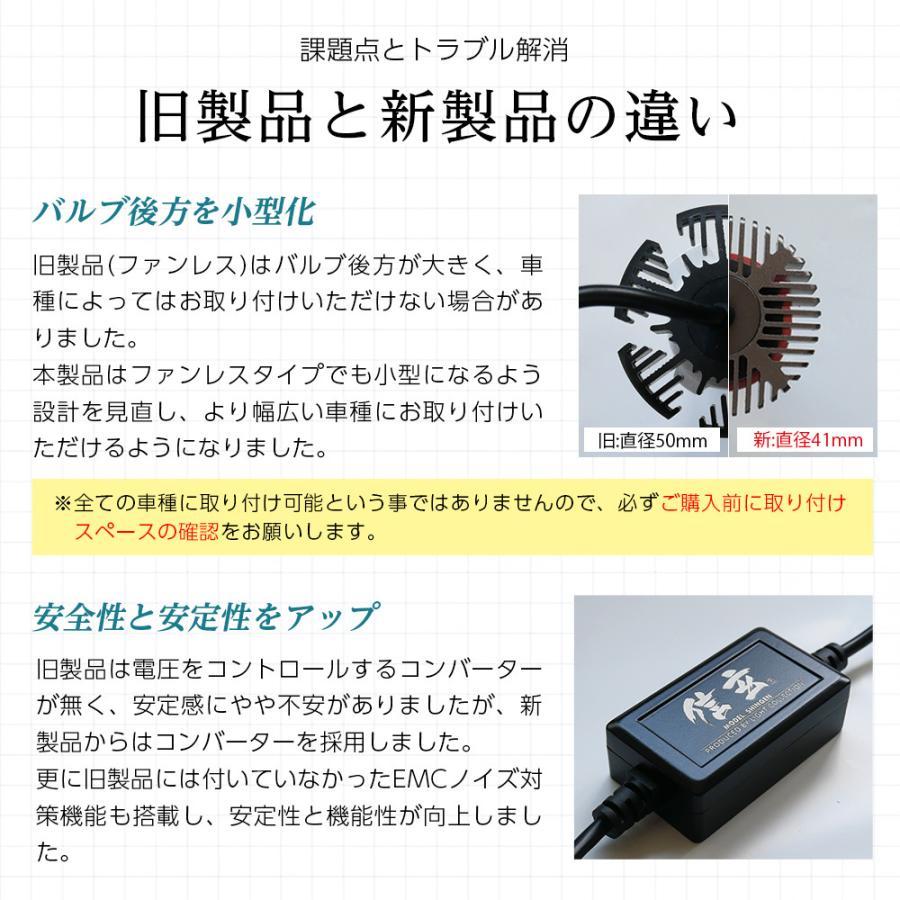 スープラ JZA80 LEDヘッドライト ハイビーム HB3 H8.4〜H14.8 信玄 XR l-c 04
