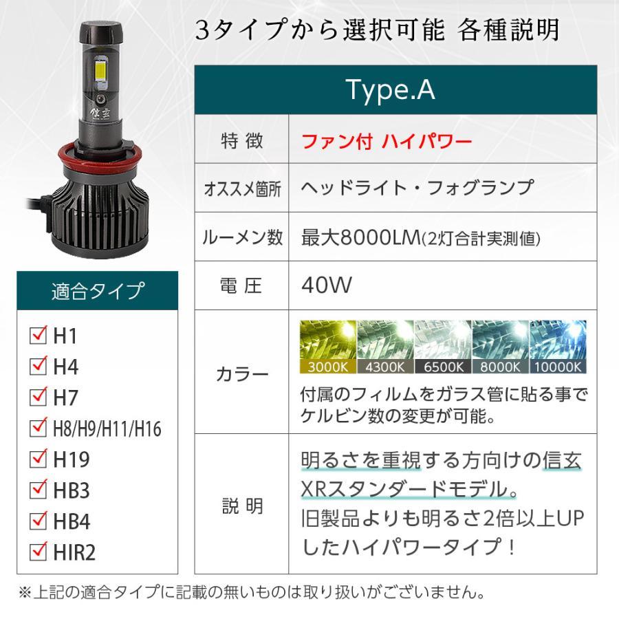 スープラ JZA80 LEDヘッドライト ハイビーム HB3 H8.4〜H14.8 信玄 XR l-c 06