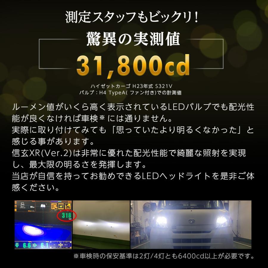 スープラ JZA80 LEDヘッドライト ハイビーム HB3 H8.4〜H14.8 信玄 XR l-c 08