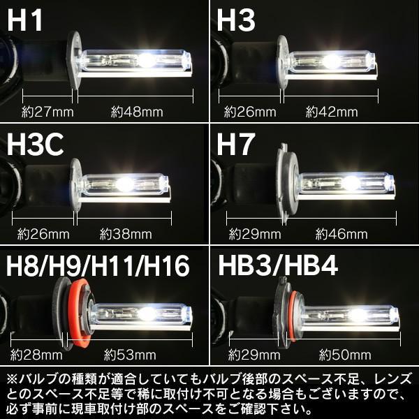 hidキット hidライト 信玄 リレーレス リレー付 hid ヘッドライト H4 hidランプ H16 H11 H8 HB3 HB4 H1 H3 H7 hidバルブ 55W 1年保証|l-c|03