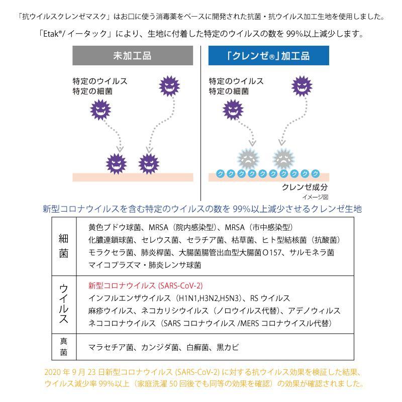 呼吸のしやすい クレンゼ マスク センターワイヤー内蔵型 1枚入り 新型コロナ 抗ウイルス効果確認 ますくベージュ色 繰り返し洗濯可能 日本製 綿100% |la-ampleur|10