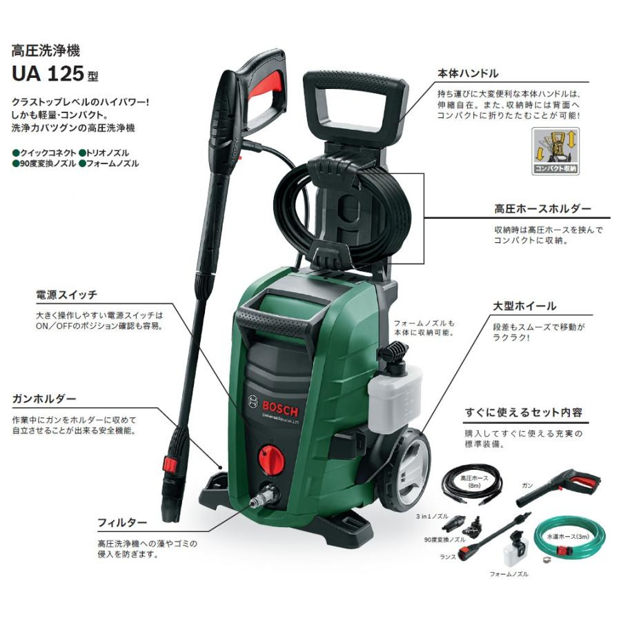 高圧 機 ボッシュ 洗浄
