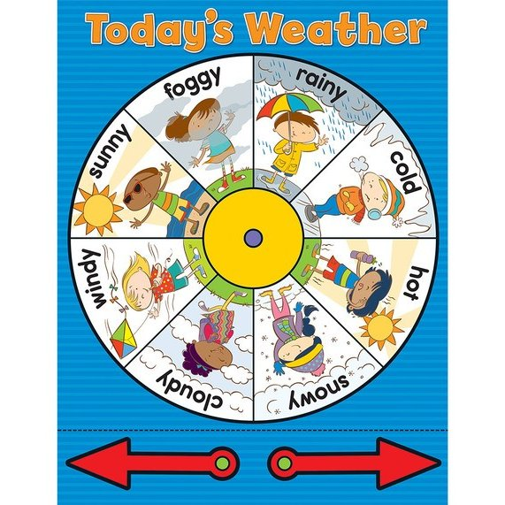 明日 の 天気 は 英語