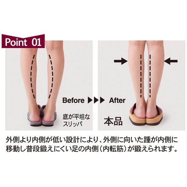 体幹トレーニングスリッパ スリエット O-Type o脚 スリッパ ダイエットサンダル 体幹 バランス 美脚 姿勢 骨盤矯正 健康 サンダル オフィス|le-cure|04