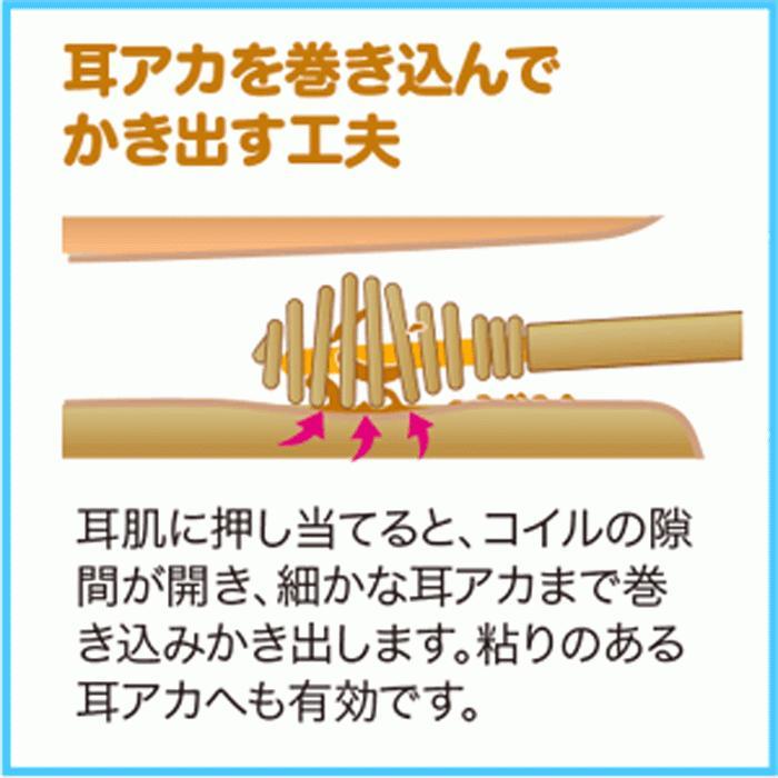 ののじ 綿棒耳かき 耳掻き コイル 螺旋 金属 ステンレス 耳掃除 耳垢 粉耳 アメ耳 日本製 |le-cure|04
