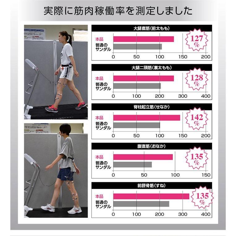 ダイエットスリッパ 体幹筋シェイプスリムサンダル 体幹トレーニング スリッパ ダイエットサンダル レディース シェイプアップサンダル|le-cure|10