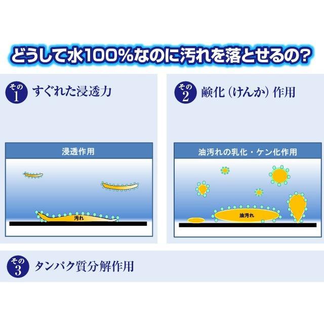 日用品 ケミコート 超電水クリーンシュ シュ  詰替え 1000ml×3本セット アルカリ電解水クリーナー クリーンシュシュ|le-cure|05