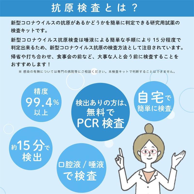 コロナ検査キット 研究用 日本製 送料無料 5個セット 抗原検査ペン型デバイス Toamit 抗原検査キット 唾液 PCR検査キット  精度99.4%以上 変異株対応 東亜産業|leathercity|04