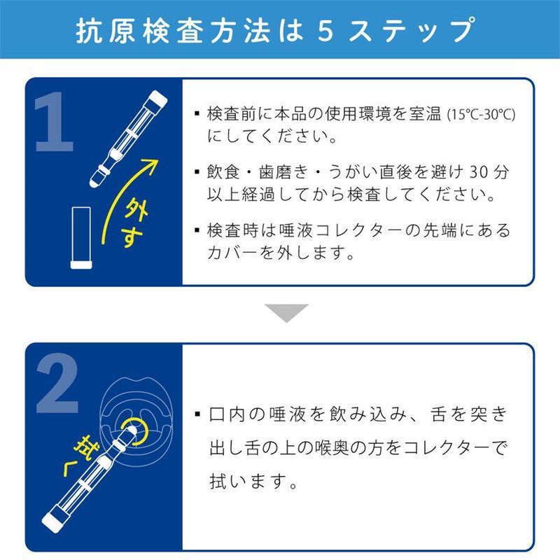 コロナ検査キット 研究用 日本製 送料無料 5個セット 抗原検査ペン型デバイス Toamit 抗原検査キット 唾液 PCR検査キット  精度99.4%以上 変異株対応 東亜産業|leathercity|05
