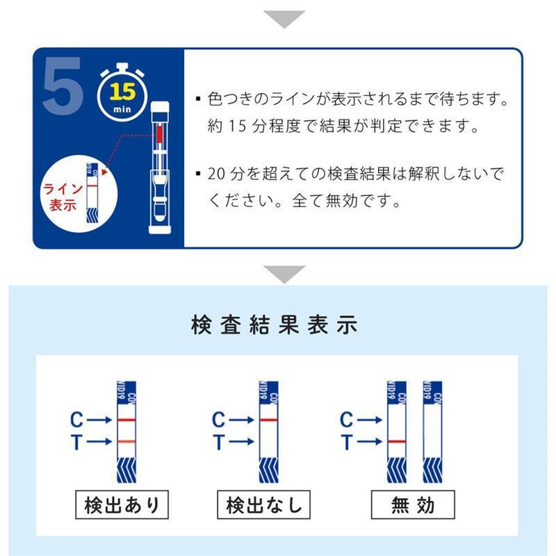 コロナ検査キット 研究用 日本製 送料無料 5個セット 抗原検査ペン型デバイス Toamit 抗原検査キット 唾液 PCR検査キット  精度99.4%以上 変異株対応 東亜産業|leathercity|07