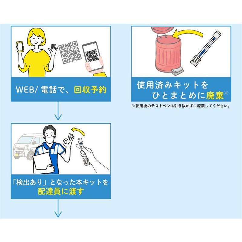 コロナ検査キット 研究用 日本製 送料無料 5個セット 抗原検査ペン型デバイス Toamit 抗原検査キット 唾液 PCR検査キット  精度99.4%以上 変異株対応 東亜産業|leathercity|09