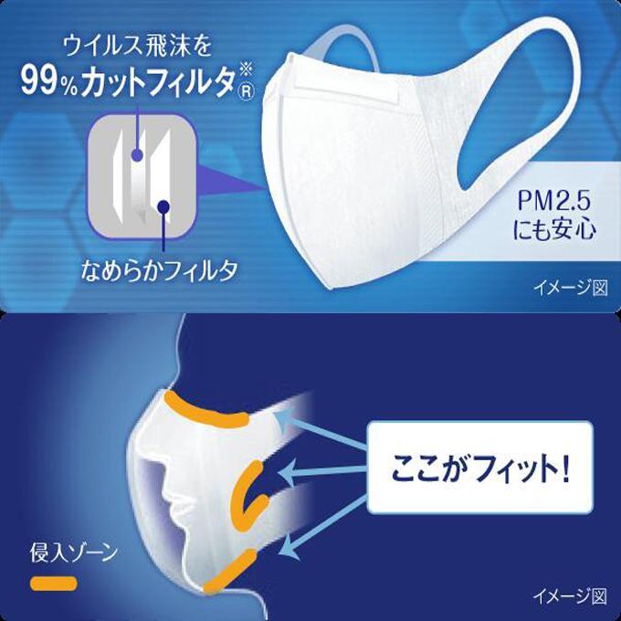 日本製マスク ユニチャーム 超立体マスク 大きめサイズ ふつうサイズ 小さめサイズ 7枚入 全国マスク工業会会員企業 かぜ 花粉 PM2.5 Unicharm mask leathercity 05