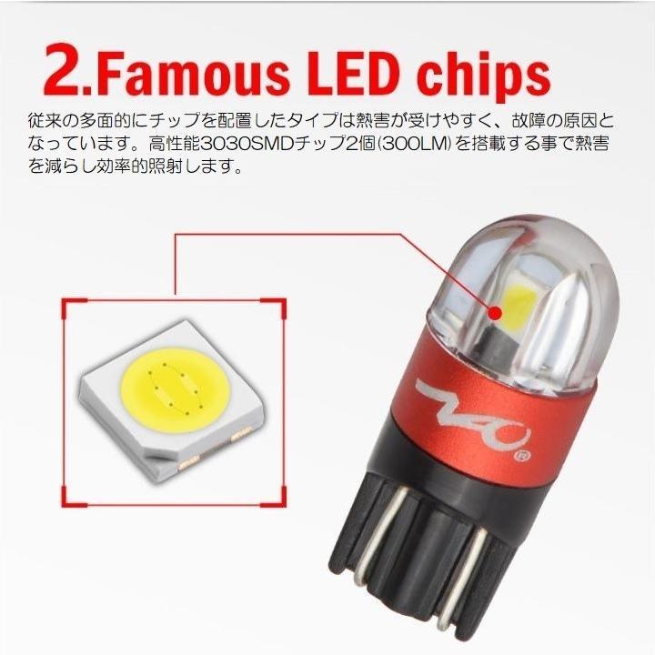 スバル XV LED ナンバー灯 ライセンスランプ GT3.7系 (H29.5-) 3030SMD 300LM 6000k ホワイト 車検対応|led-luce|04