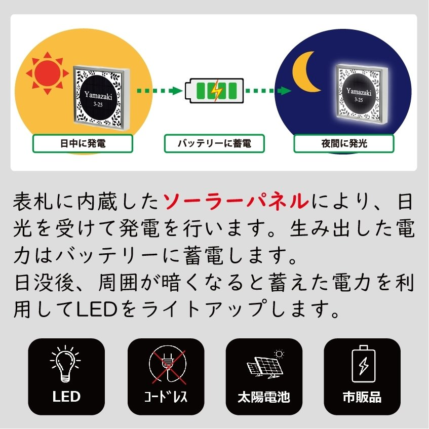 LED表札 シルバーフレーム S005「サクラ」 ソーラー内蔵 電気工事なしでも光る ledhyousatukoubou 04