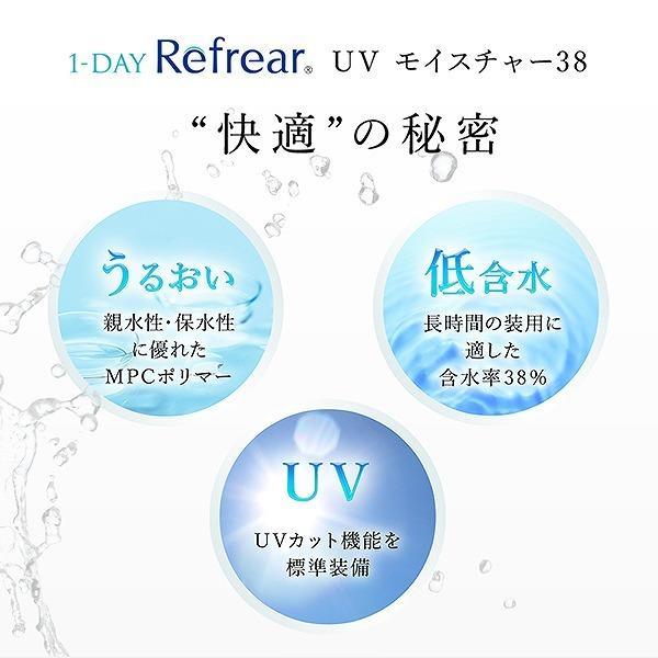 ワンデーリフレアUVモイスチャー38 30枚入り 1箱 Refrear UV Moisture38 コンタクトレンズ コンタクト 1day 度あり 度付き 度入り クリックポスト限定 メール便|lens-express|02
