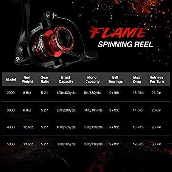 Piscifun Flame Spinning Reels Light Weight Ultra Smooth Powerful Spinn