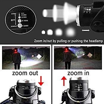 Aukelly LED Headlamp Head Lamps,Rechargeable Head Light USB Headlamp,B