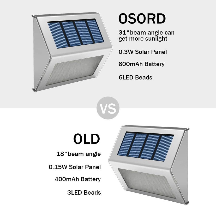 Solar Deck Light, OSORD Solar Step Step Step Light Waterproof Bright 白い 6 LED 9a5