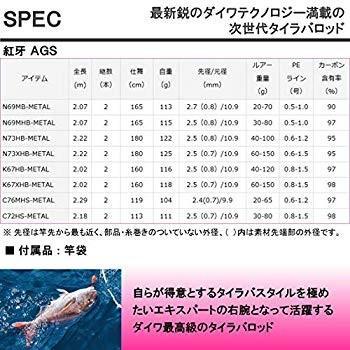 ダイワ(Daiwa) タイラバロッド スピニング 紅牙 AGS C72HS-METAL 釣り竿
