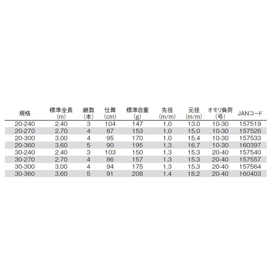M'on(エムオン) ロッド CB ロイヤルターゲット 振出船 30-360(20-40号)