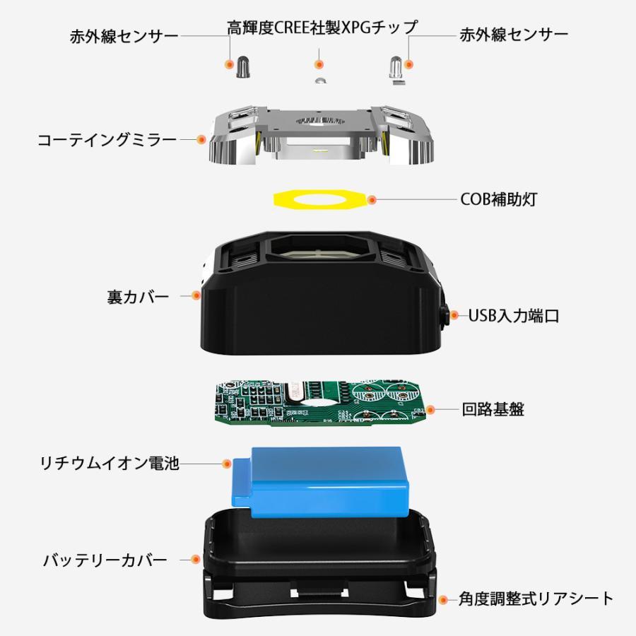 ヘッドライト 充電式 LED 充電池内蔵 センサーモード付 高輝度 6モード 広角 狭角 COB SOS 切替 角度調節可|lifeideas|02