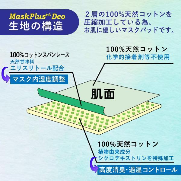 マスク用インナーパッド Mask Plus+デオ 90枚入 風邪ウイルス  黄砂 PM2.5 花粉 予防 天然コットン マスクフィルター 日本製 二重マスク lifeplussky22 03