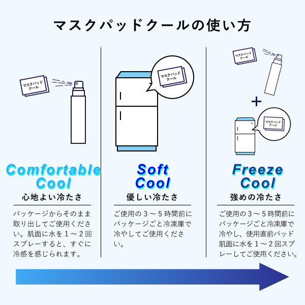 マスク用インナーパッド Mask Plus+クール 90枚入 吸湿冷感機能付 ウイルス対策 熱中症対策 涼しい お肌に優しいマスクフィルター 日本製 二重マスク 冷たい|lifeplussky22|05