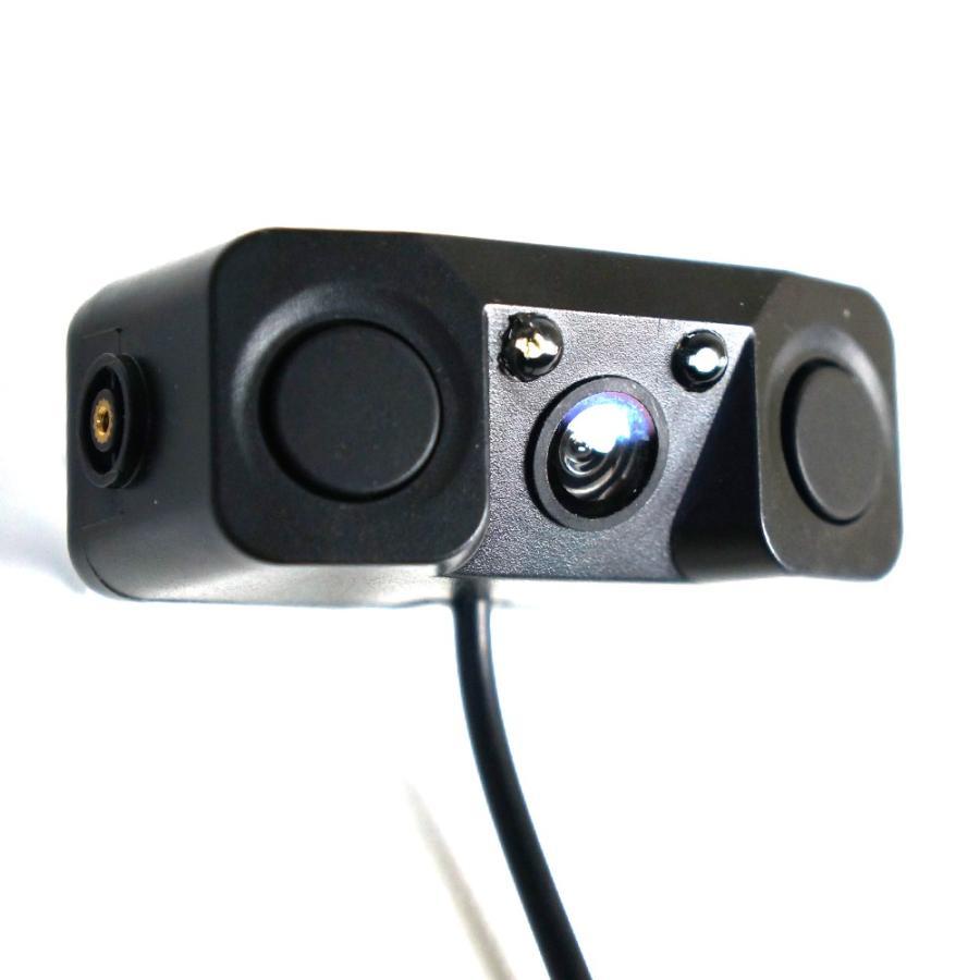 ダブルセンサーカメラ