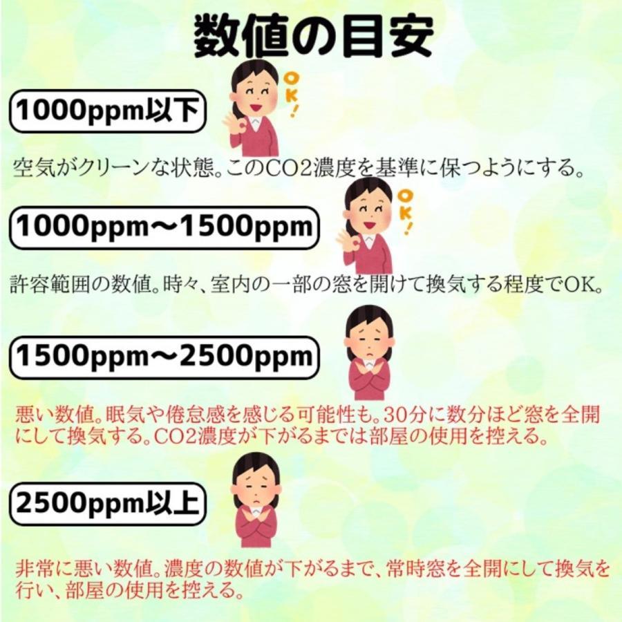 【テレビで紹介】CO2センサー 二酸化炭素 濃度計 測定器 計測 計測器 飲食店 予防 気温 湿度 センサー CO2 三密 goto lime-shop-japan 05