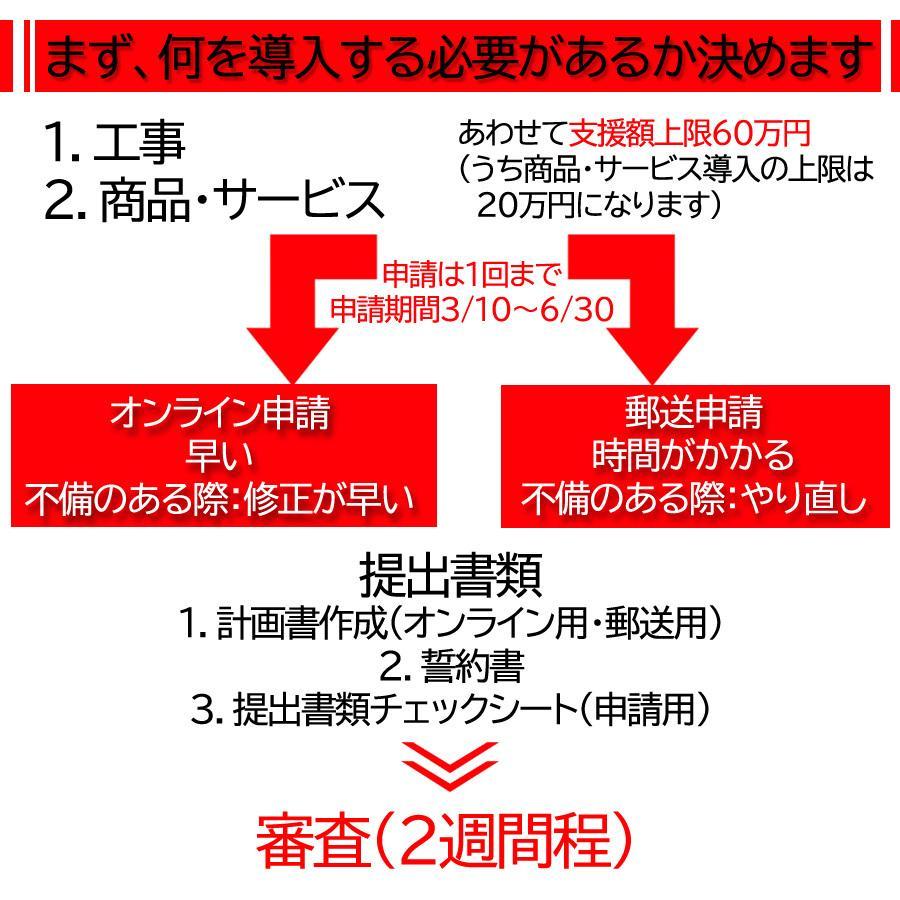 【補助金対象】 非接触温度計 サーモマネージャー 補助金あり 東亜産業 正規品 一年間保証 AI顔認識温度検知カメラ 温度表示 非接触型|lime-shop-japan|10