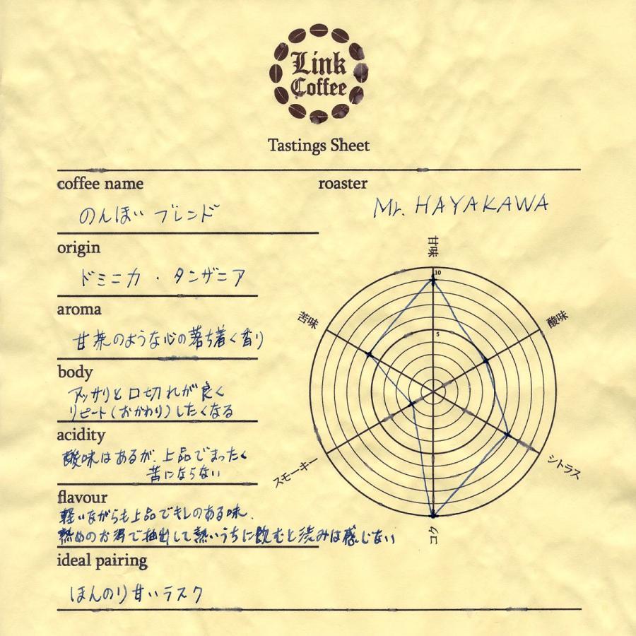 コーヒー豆 200g のんほいブレンド 自家焙煎 link-coffee 02
