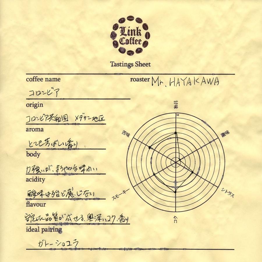 選べる2種 珈琲豆 自家焙煎 珈琲 120g×2 人気 コーヒー豆 増量 link-coffee 05