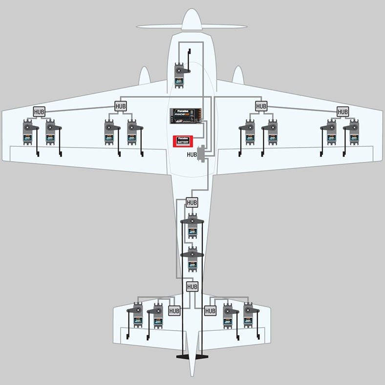 FUTABA SBE-1 S.BUS エンコーダー  【メール便可】 littlebellanca 02