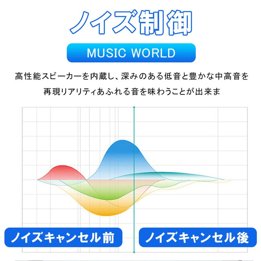 ワイヤレスイヤホン 高レベル運動調音 低い雑音技術 イヤホン ミニ 片耳 運動 差し込み式 立体音 ワイヤレス 高音質通話 Bluetooth5.0 重低音効|lkestore|07