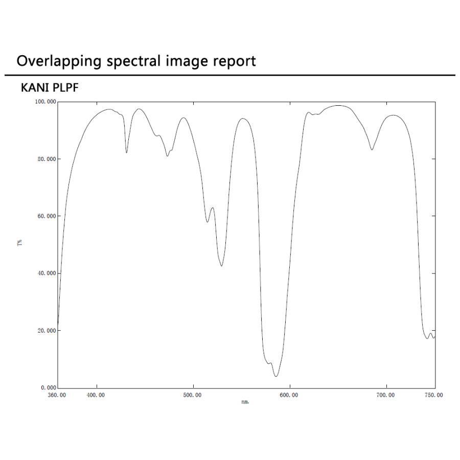 KANI 角型フィルター LPRF 75x85mm 光害カットフィルター / レンズフィルター 角形|locadesign|03