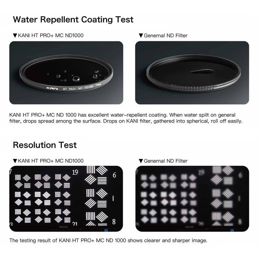 KANI NDフィルター ND1000 77mm (減光効果 10絞り分) / レンズフィルター 丸枠|locadesign|02