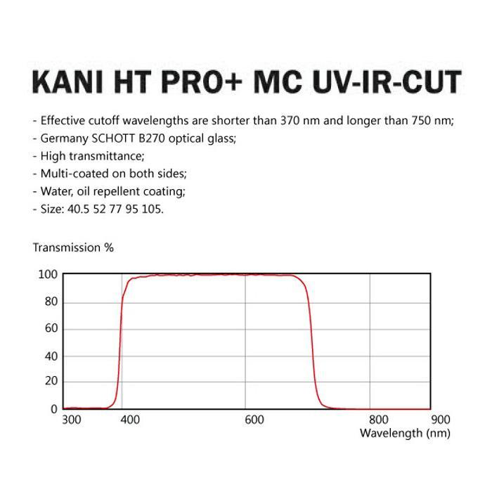 KANI シャープカットフィルター UV-IRカット 40.5mm / レンズフィルター 紫外線 赤外線吸収 丸枠|locadesign|02