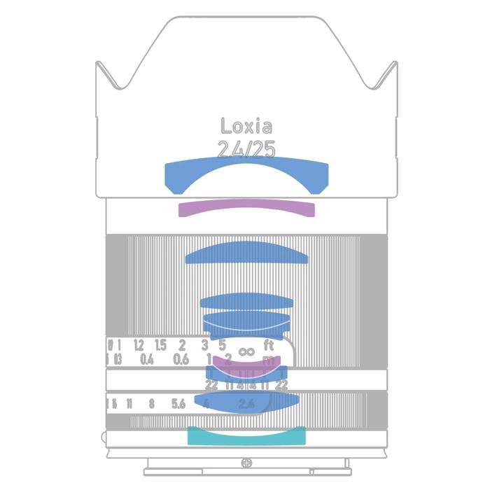 【新品】 Carl Zeiss (カールツァイス) Loxia 25mm F2.4 / Eマウント フルサイズ MF 交換レンズ|locadesign|06