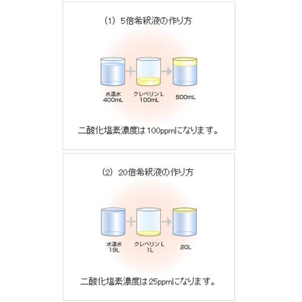 大幸薬品 二酸化塩素ガス溶存液 クレベリンpro 希釈用液 1,000ml XKL-19|loopleaf|02