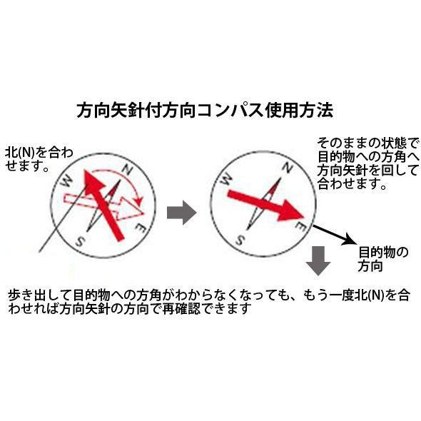 方位 磁石 の 使い方