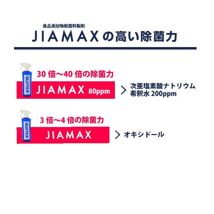 JIAMAX 5リットル (ボックス入り コック付き) 日本製 消毒除菌 細菌・ウイルス対策 大容量 ジアマックス 次亜塩素酸ナトリウム配合|ltizakka|03