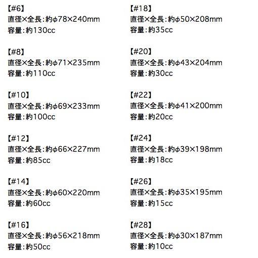 18-8 DXアイスクリームディッシャー Bタイプ [b] luckyqueen 02