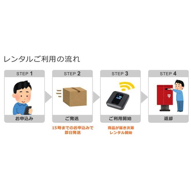 WiFi レンタル 月間データ容量 月間無制限(1日3GB) Pocket WiFi 603HW 往復送料無料  1ヶ月プラン ソフトバンク|lunabeauty|06