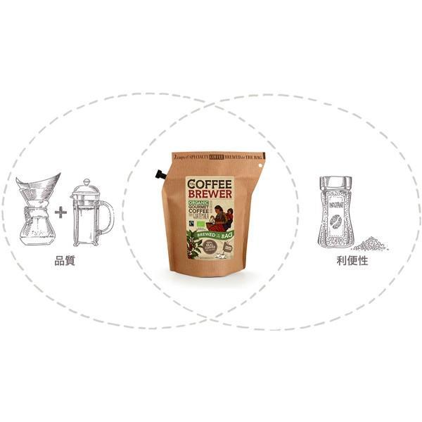 コーヒー ブリューワー(GROWER'S CUP Coffee Brewer)お試しセット(オーガニック・有機JAS)【送料無料】【ポイント消化】|luruspot|12