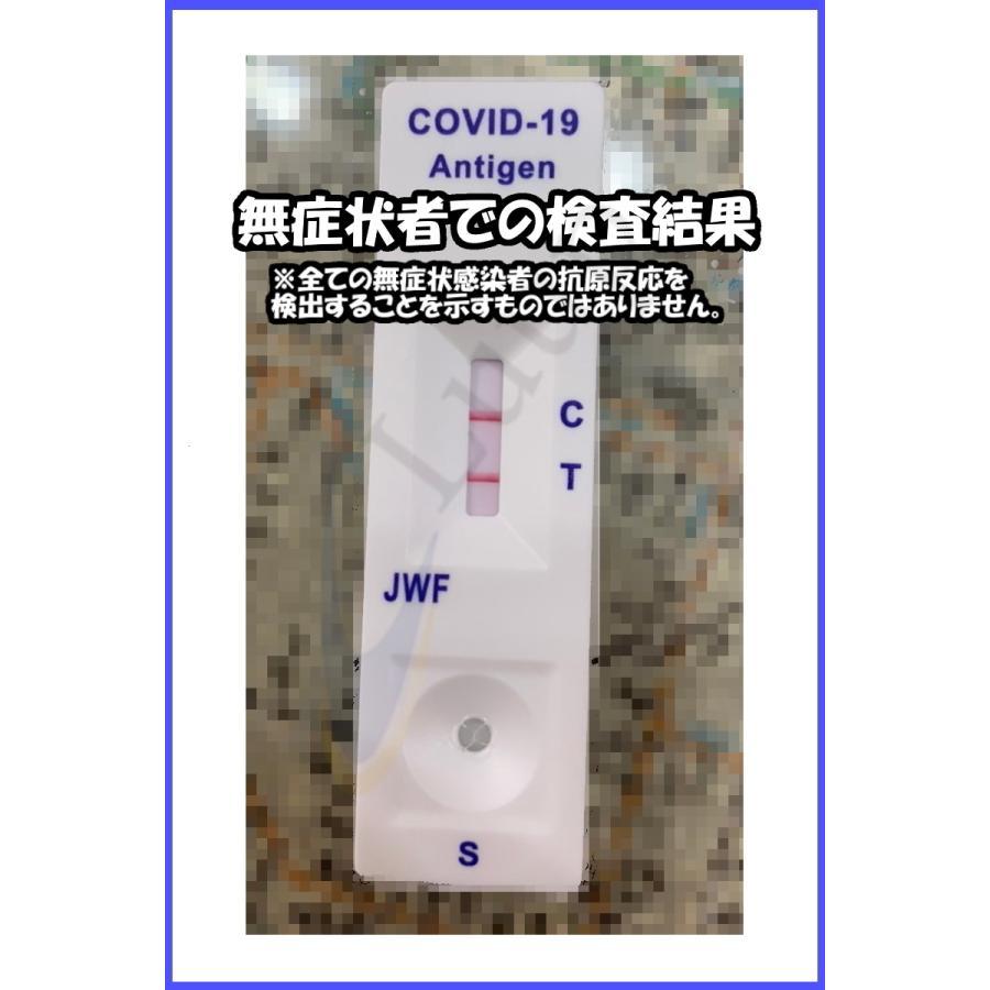 【土日も発送・あすつく無料!デルタ株等対応】コロナウイルス(SARS-CoV-2/COVID-19)抗原検査キット【唾液検査可能・抗体検査/PCR検査との同時使用も◎】|luup|05