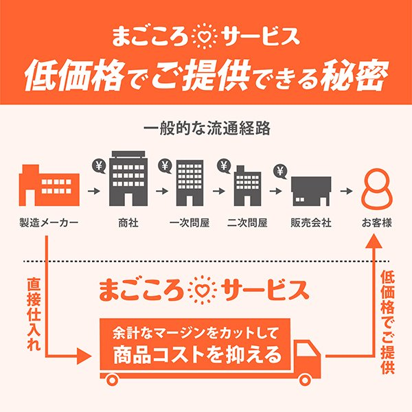 LANケーブル CAT7 2m フラット 10ギガビット 高速光通信 ツメ折れ防止 ランケーブル カテゴリー7|magokoro-store-v|14