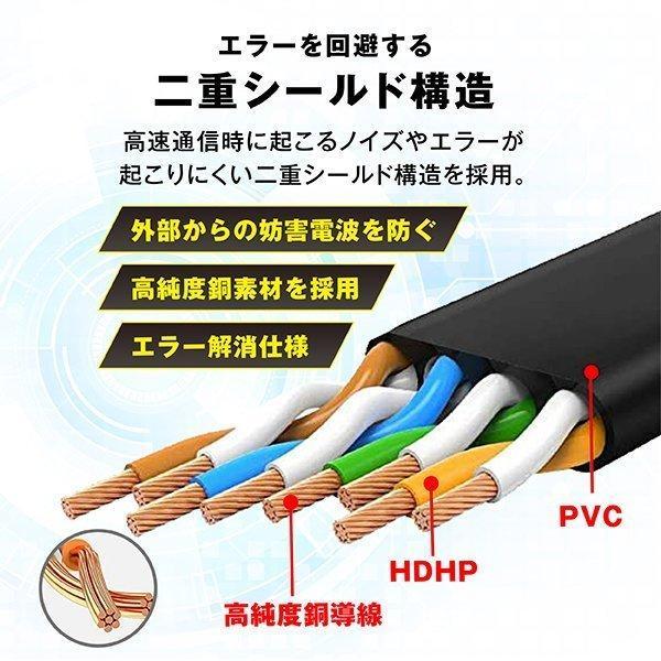 LANケーブル CAT7 2m フラット 10ギガビット 高速光通信 ツメ折れ防止 ランケーブル カテゴリー7|magokoro-store-v|04