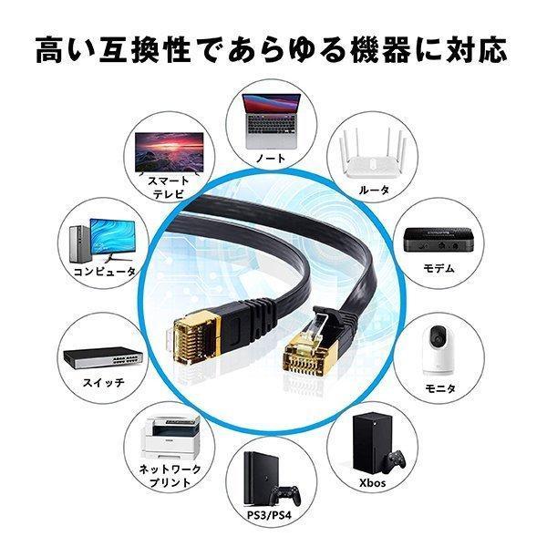 LANケーブル CAT7 2m フラット 10ギガビット 高速光通信 ツメ折れ防止 ランケーブル カテゴリー7|magokoro-store-v|09