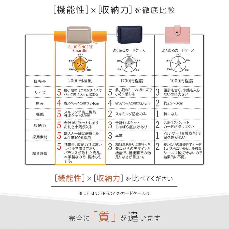 一流の革職人が紡ぎだす カードケース 大容量 じゃばら レディース メンズ スキミング防止 免許証入れ 本革 ホルダー カード入れ CDC6|magokoroya-yahuu|15