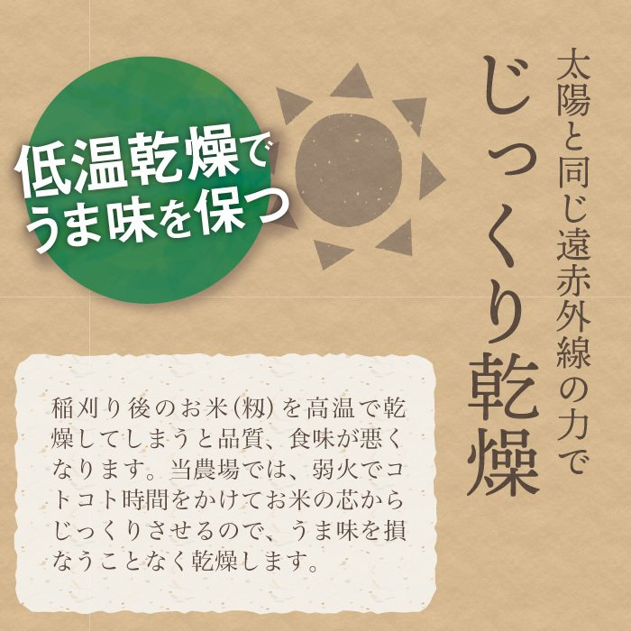 減農薬栽培米 コシヒカリ 精米 10Kg 新潟県産 こしひかり|magosaku-food|06